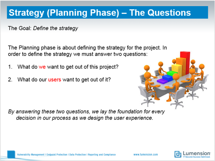 the-questions-PPT-slide